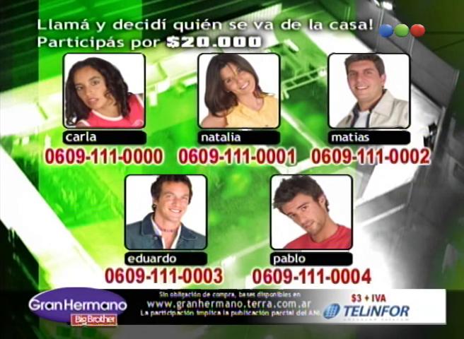 Natalia, Carla, Eduardo, Pablo y Matias nominados Gran Hermano 3